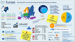 infographic_europe_2015